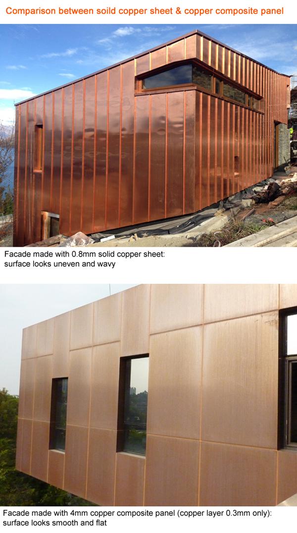 copper facade system detail of copper composite panel. Black Bedroom Furniture Sets. Home Design Ideas